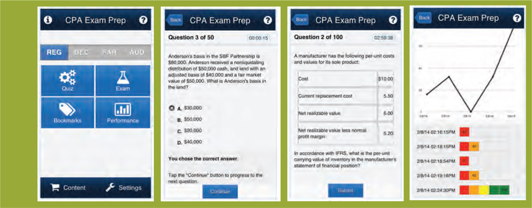 Free CPA Exam Resources - The CPA Journal